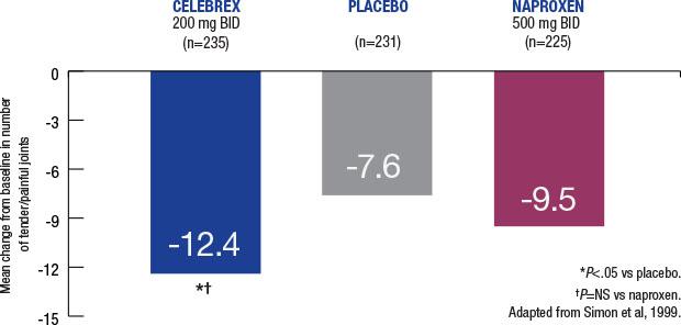 azulfidine long term effects